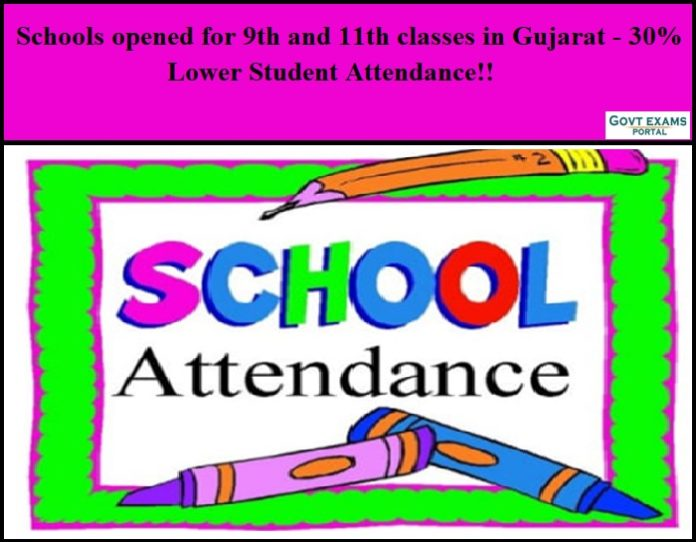 Schools opened for 9th and 11th classes in Gujarat - 30% Lower Student Attendance!!