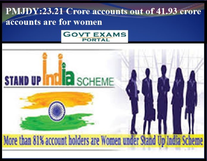 PMJDY 23.21 Crore accounts out of 41.93 crore accounts are for women