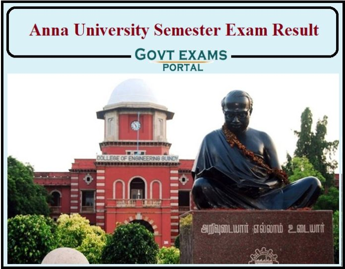 Anna University Semester Exam Withheld Result